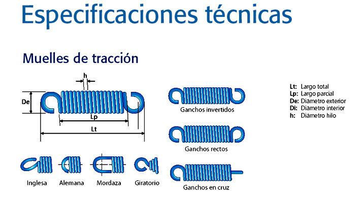 Muelles de tracci n pedido diexga matricer a - Muelles de traccion ...